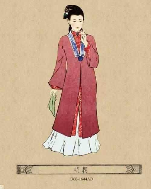 Ming Dynasty, Hanfu