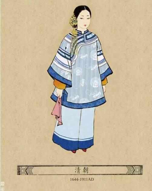 Qing Dynasty, Manchu costume