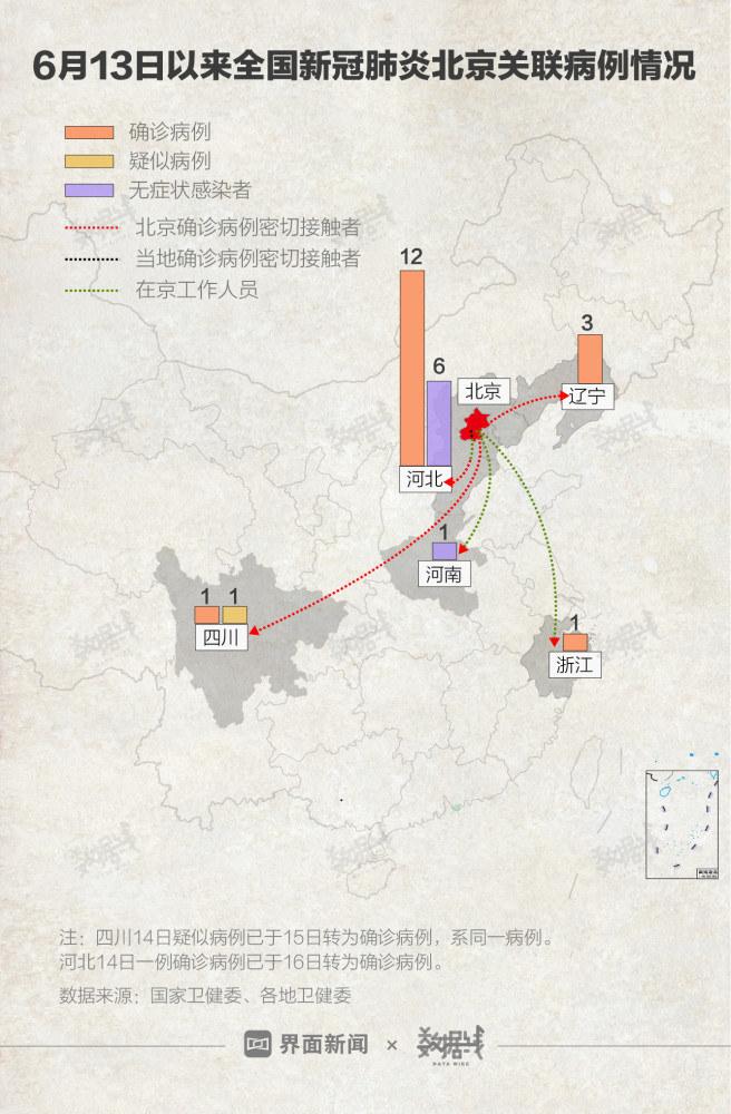 Coronavirus Pneumonia Cases Related to Beijing